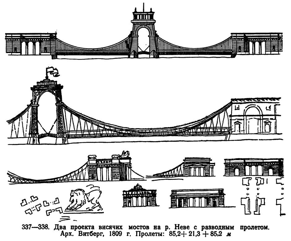 Два проекта висячих мостов в Санкт-Петербурге
