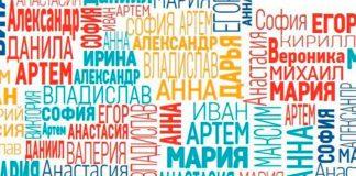 Антропонимия и имена Гомель