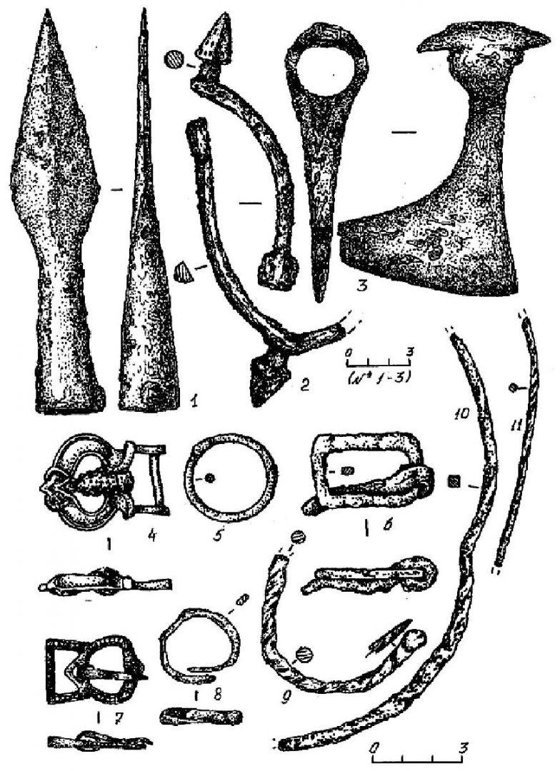 Предметы вооружения, воинского быта и снаряжения Древней Руси