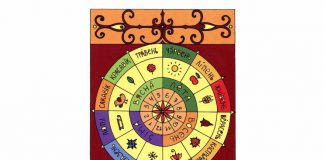 Народны каляндар Будзьма