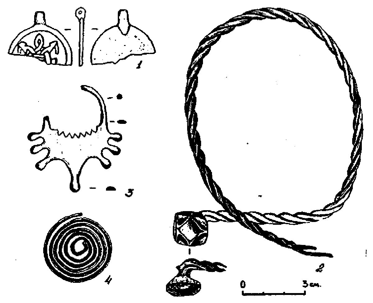 Предметы из разрушенных курганов у ст. батагово