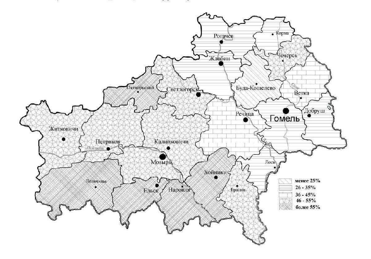 Рисунок 10 — Лесистость территории Гомельской области