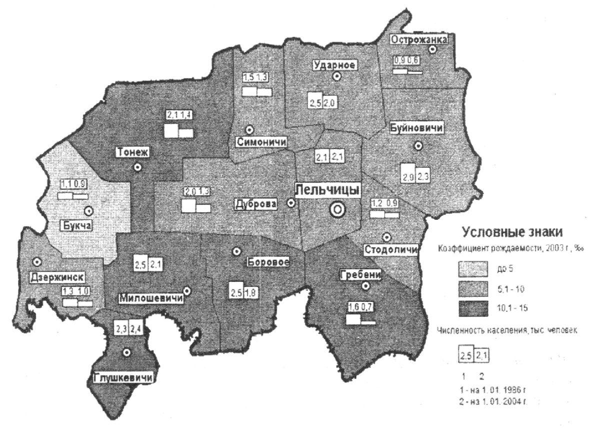 Рис. Численность и рождаемость населения Лельчицкого района