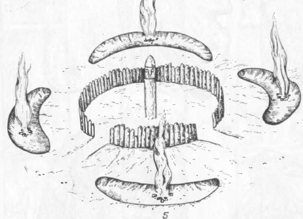 Рис. 10. Святилище Ходосовичи. Реконструкция (Седов 1982: 287)