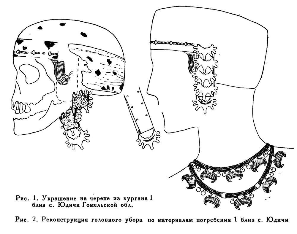 Рис. 7. Реконструкция головного убора радимичанки (Сабурова 1975: 19)