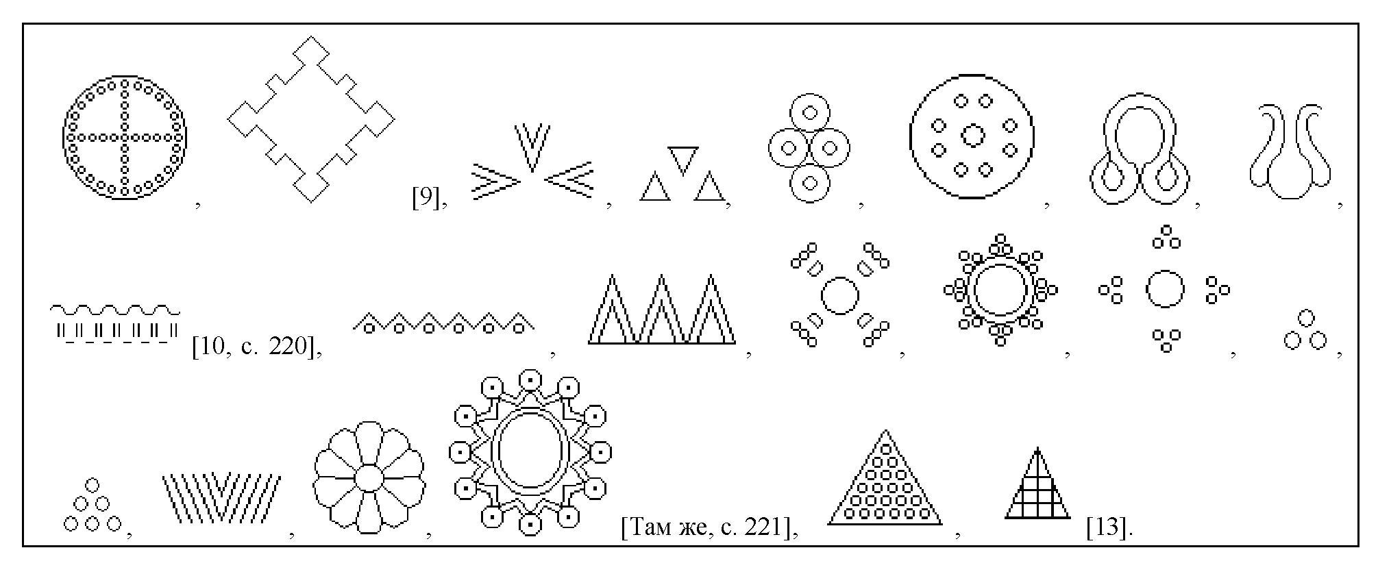 Таблица 1. Графические языческие символы радимичей